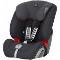 Britax Evolva 123 plus Car Seat-Ocean Blue (New)