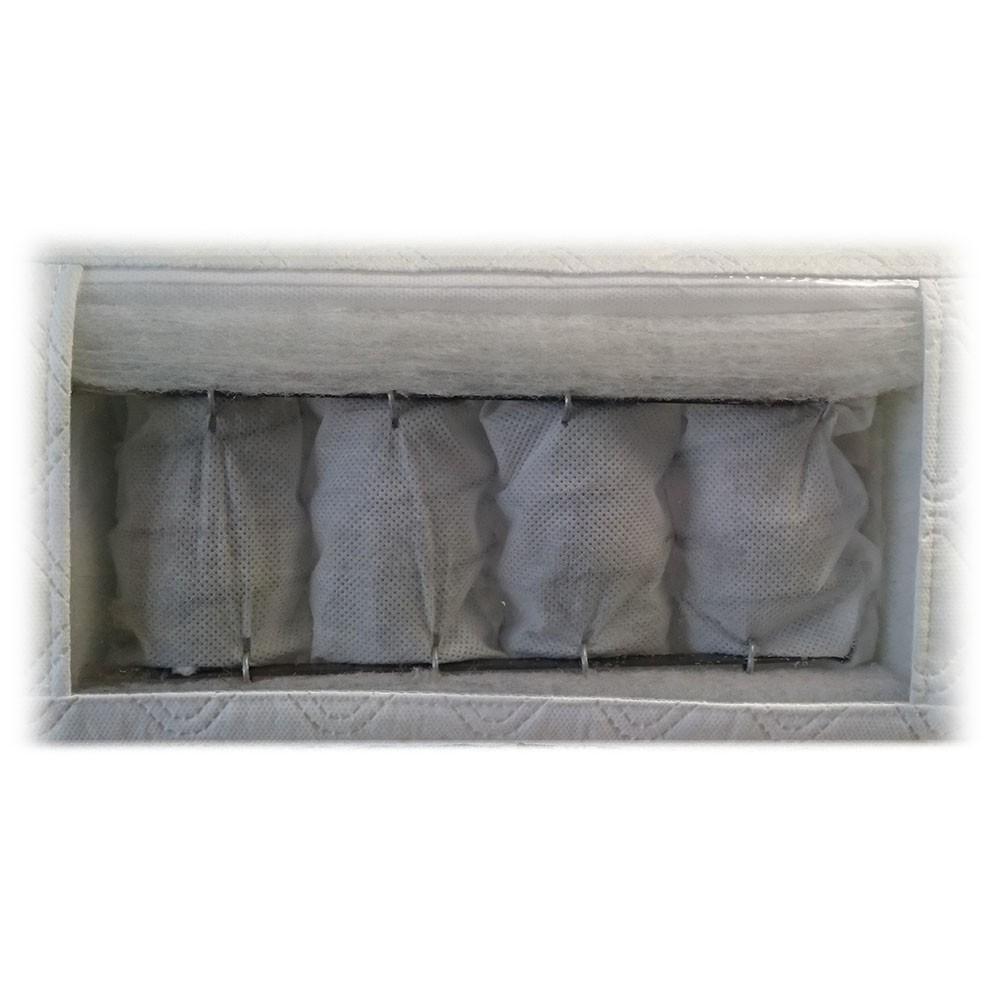 Ventalux Cot & Cot Bed NON-ALLERGENGIC Mattresses