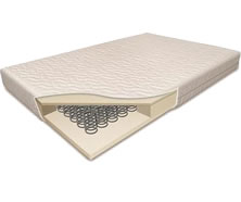 Kiddies Kingdom Sprung Mattresses